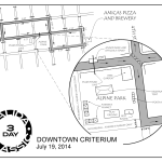 Criterium Closure